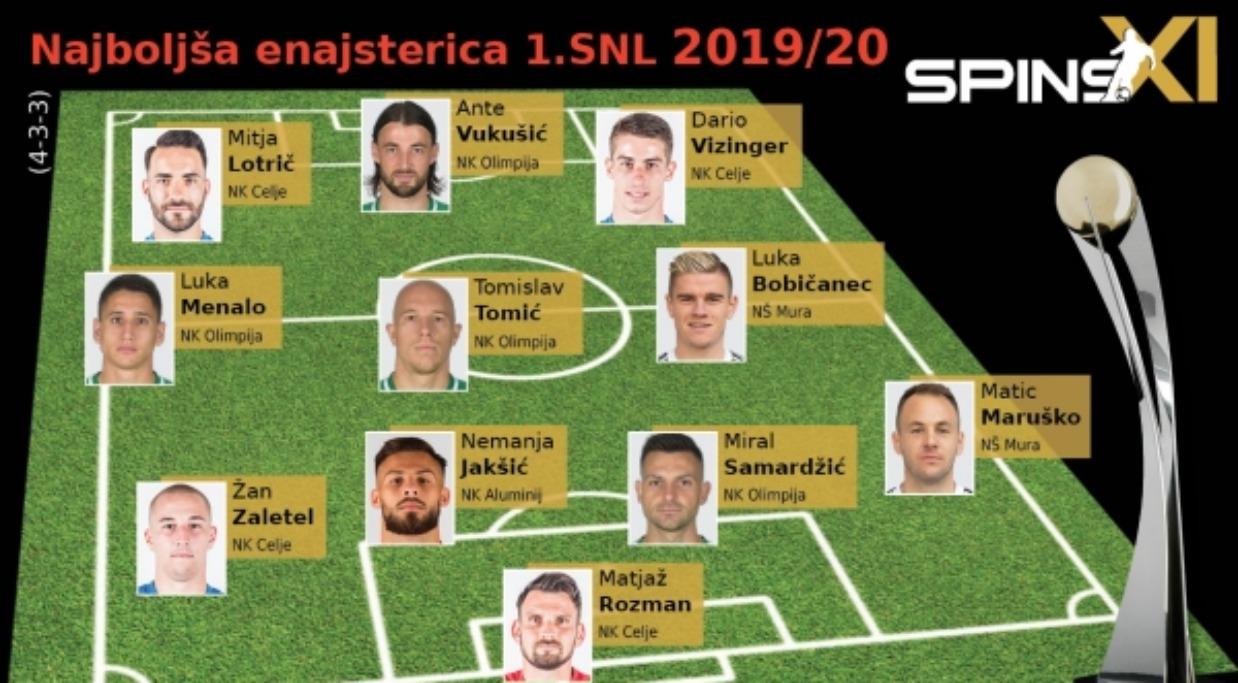 Luka Menalo je izabran u idealni tim slovenačkog šampionata ...